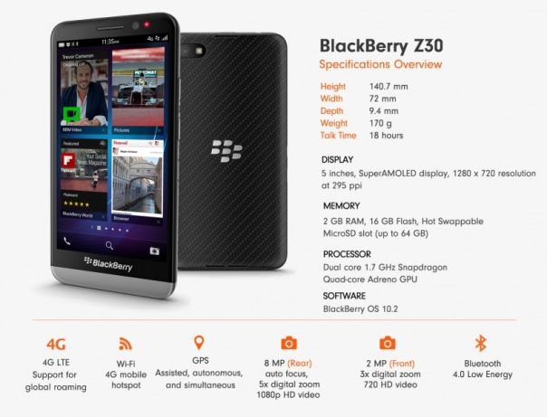 blackberry-z30-specs